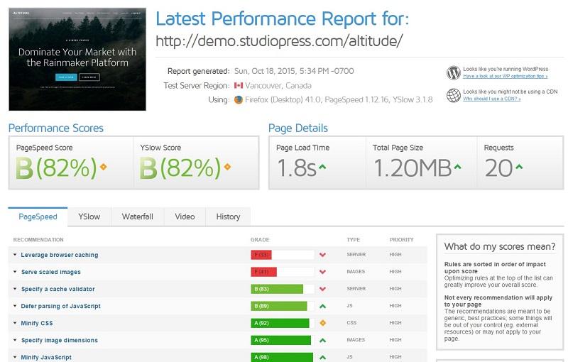 Результаты темы Genesis Altitude Pro на GTMetrix